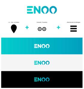 ENOO logo
